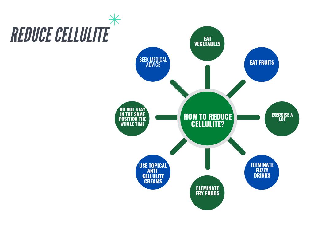 Si të reduktoni celulitin